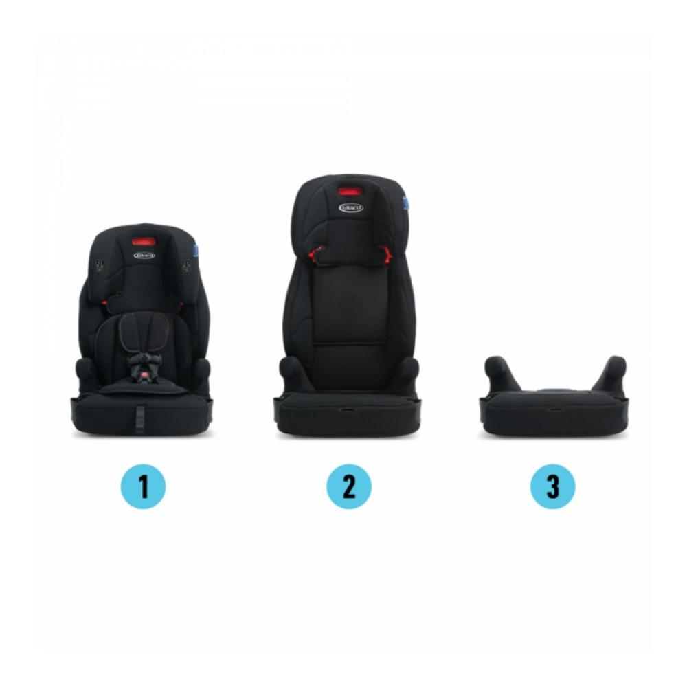 CAR SEAT TRANZITIONS 3-EN-1